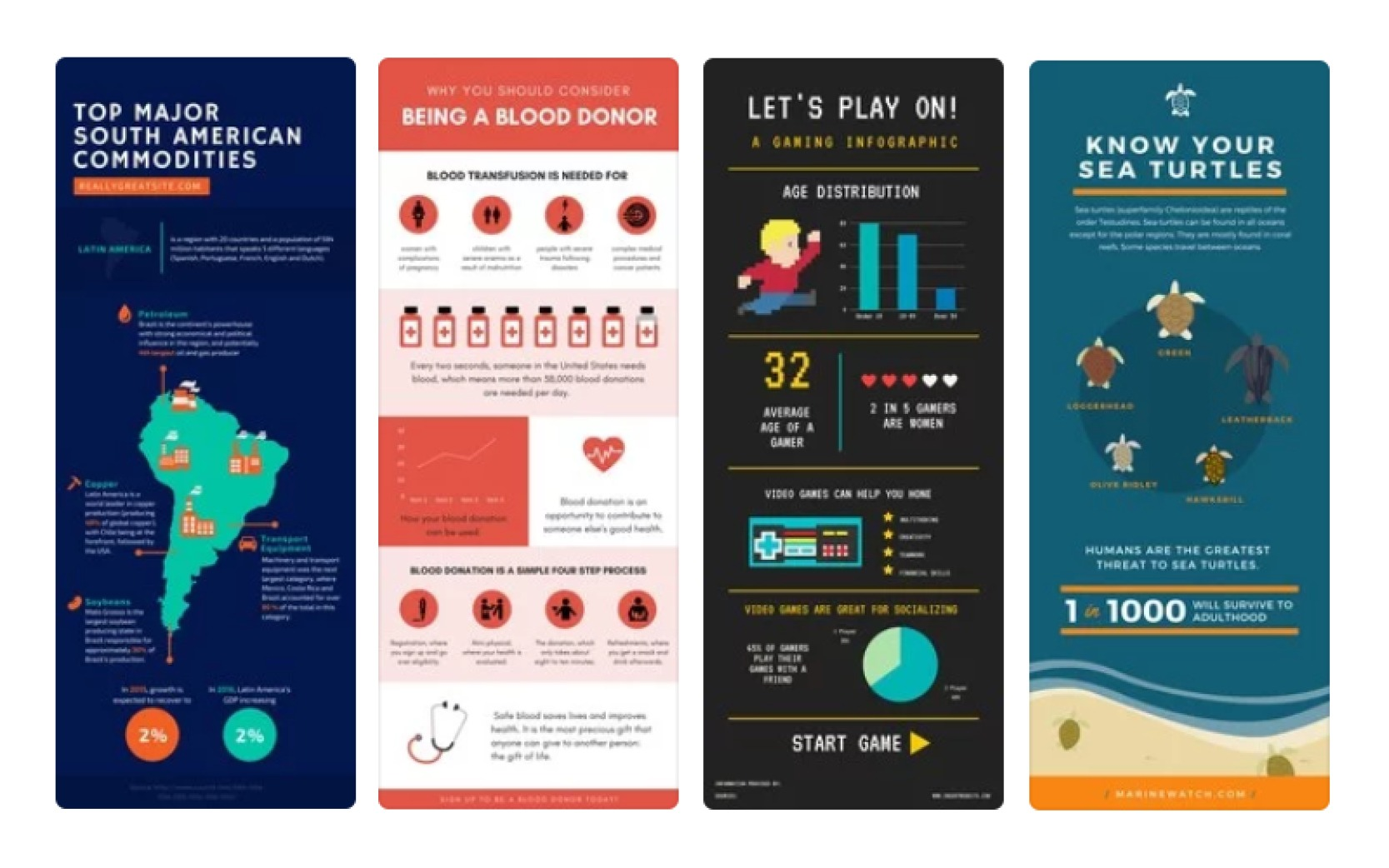 Exemples d'infographies